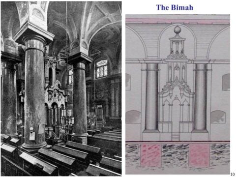 The Great Synagogue of Vilnius – Finds from the Past and a Vision for the Future @ Both at Lithuanian Jewish Community Center and on Facebook | Vilnius | Vilniaus apskritis | Lithuania